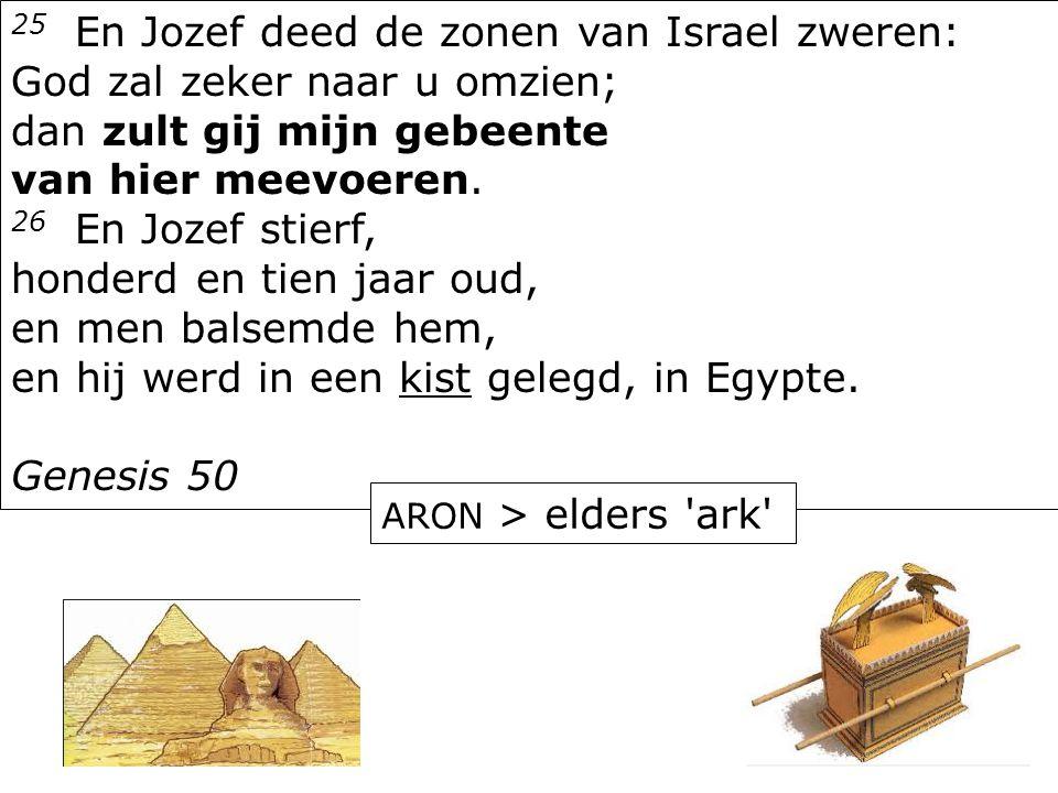 25 En Jozef deed de zonen van Israel zweren: God zal zeker naar u omzien; dan zult gij mijn gebeente van hier meevoeren.