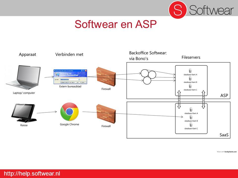 http://help.softwear.nl Leverancier s Contactpersonen Detail – Leverancier – Invoer leverancier - Contactpersonen