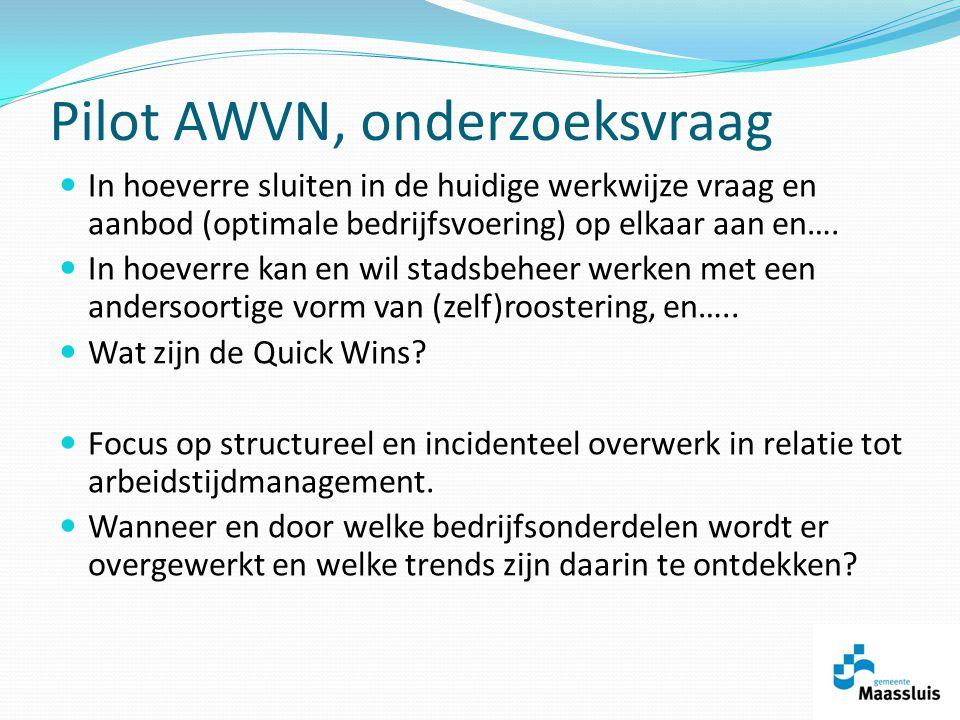 Pilot AWVN, onderzoeksvraag In hoeverre sluiten in de huidige werkwijze vraag en aanbod (optimale bedrijfsvoering) op elkaar aan en….