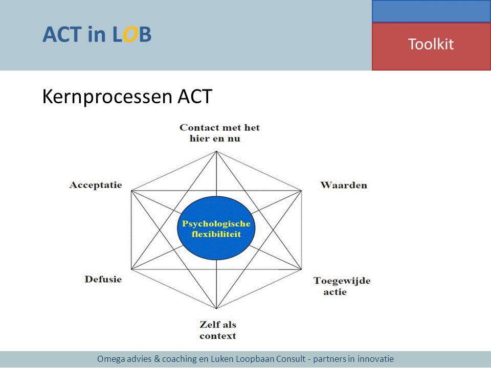 Hoofdelementen van de innovatie ACT elementen vertalen naar (studie-) loopbaanbegeleiding ACT verder toegankelijk maken voor doelgroep van jongeren Methode integreren met bestaande methoden (o.a.