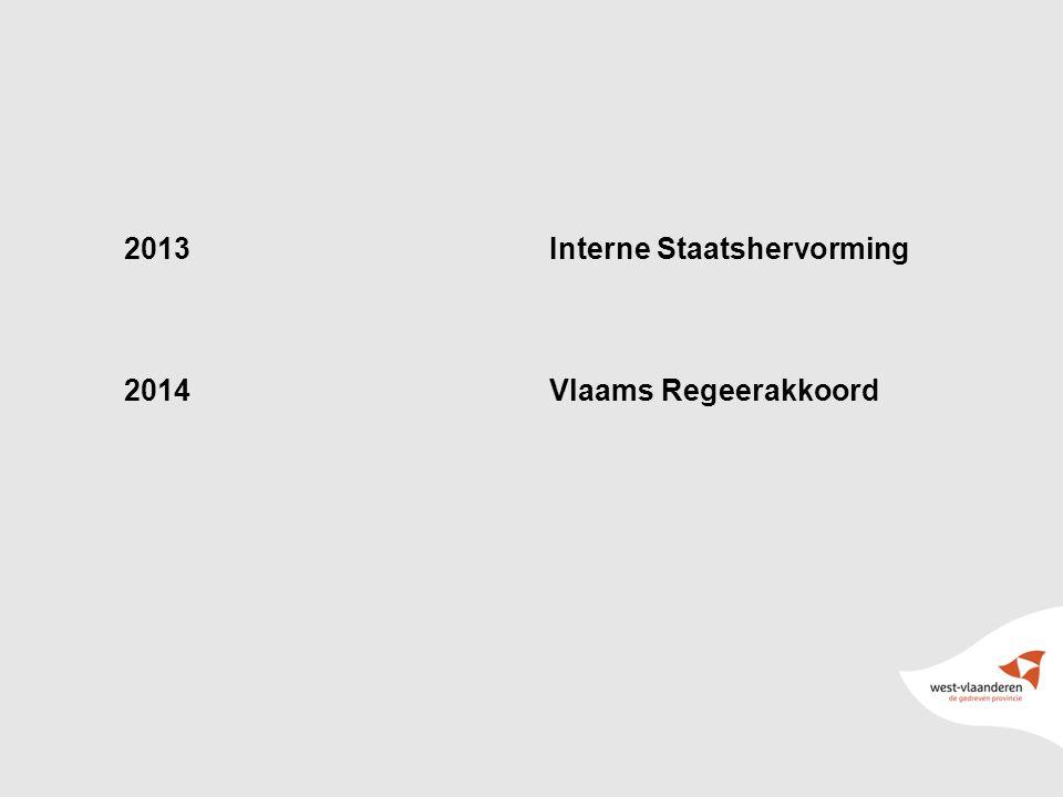 3 2013Interne Staatshervorming 2014Vlaams Regeerakkoord