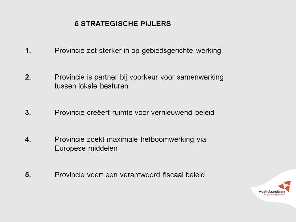 4 5 STRATEGISCHE PIJLERS 1.Provincie zet sterker in op gebiedsgerichte werking 2.