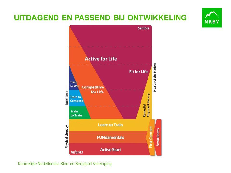 Koninklijke Nederlandse Klim- en Bergsport Vereniging UITDAGEND EN PASSEND BIJ ONTWIKKELING