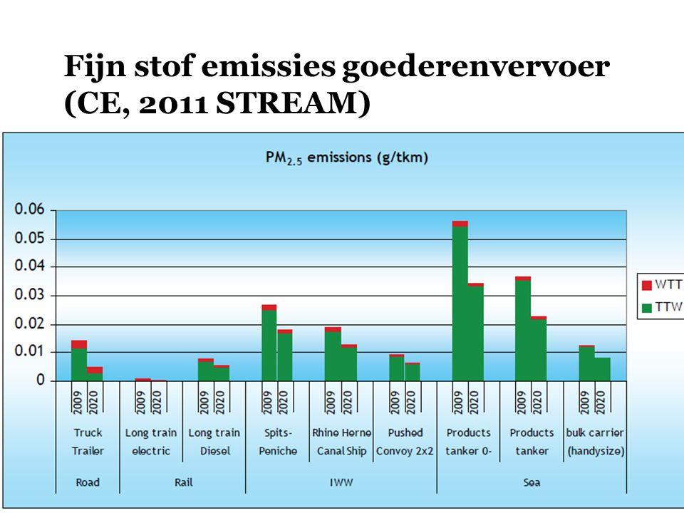 Fijn stof emissies goederenvervoer (CE, 2011 STREAM)