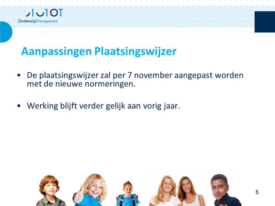 De plaatsingswijzer zal per 7 november aangepast worden met de nieuwe normeringen. Werking blijft verder gelijk aan vorig jaar. Aanpassingen Plaatsing