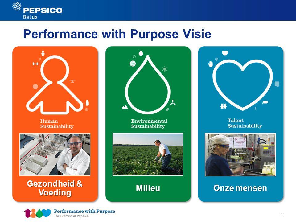 3 Performance with Purpose Visie Gezondheid & Voeding Milieu Onze mensen