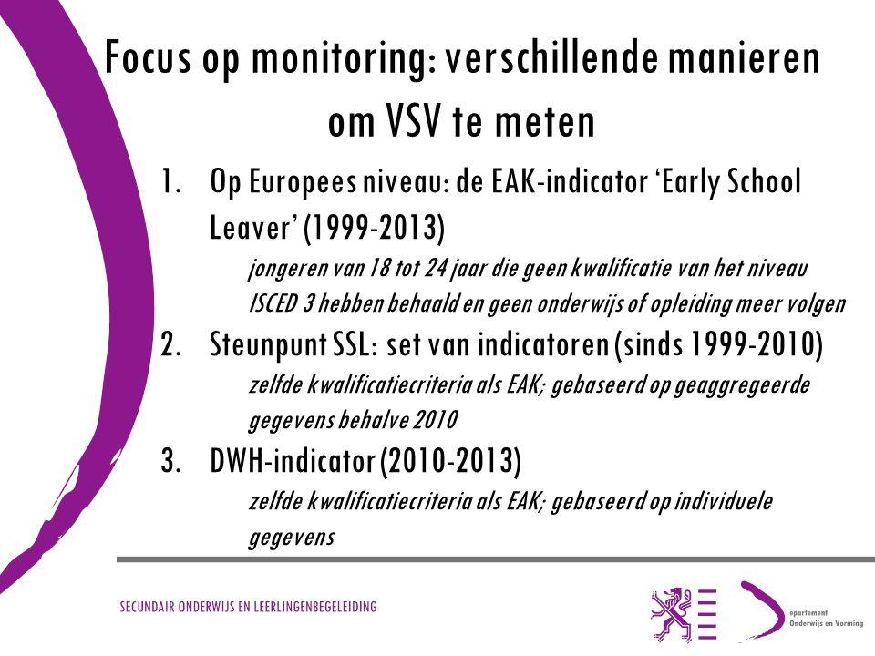 Focus op monitoring: verschillende manieren om VSV te meten 1.Op Europees niveau: de EAK-indicator 'Early School Leaver' (1999-2013) jongeren van 18 t