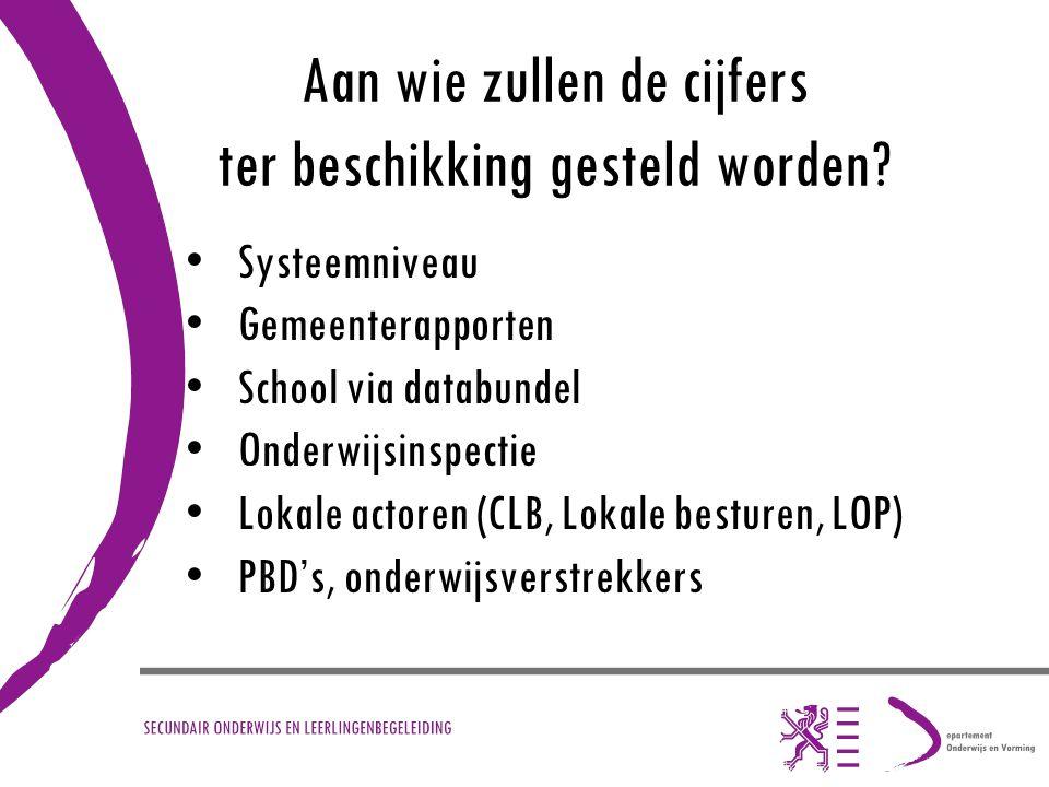 Aan wie zullen de cijfers ter beschikking gesteld worden? Systeemniveau Gemeenterapporten School via databundel Onderwijsinspectie Lokale actoren (CLB