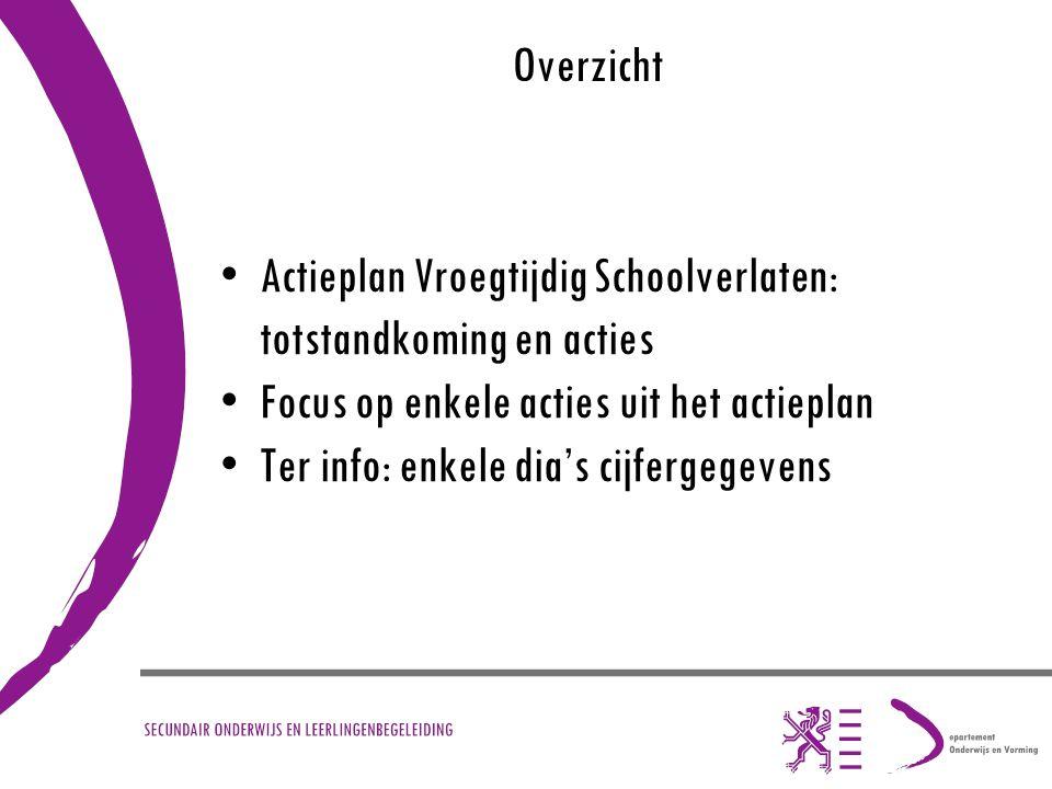 Overzicht Actieplan Vroegtijdig Schoolverlaten: totstandkoming en acties Focus op enkele acties uit het actieplan Ter info: enkele dia's cijfergegeven