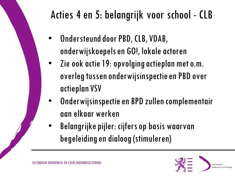 Acties 4 en 5: belangrijk voor school - CLB Ondersteund door PBD, CLB, VDAB, onderwijskoepels en GO!, lokale actoren Zie ook actie 19: opvolging actie