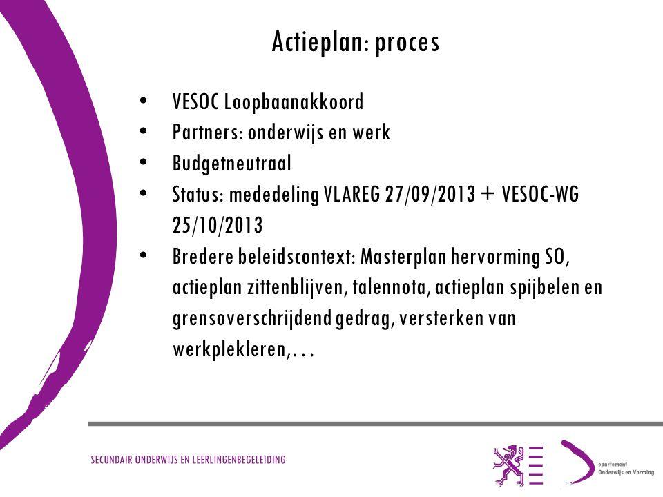 Actieplan: proces VESOC Loopbaanakkoord Partners: onderwijs en werk Budgetneutraal Status: mededeling VLAREG 27/09/2013 + VESOC-WG 25/10/2013 Bredere