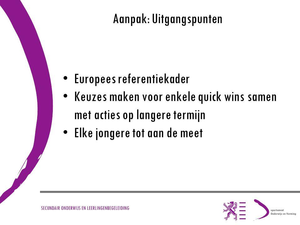 Aanpak: Uitgangspunten Europees referentiekader Keuzes maken voor enkele quick wins samen met acties op langere termijn Elke jongere tot aan de meet