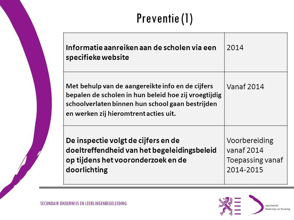 Preventie (1) Informatie aanreiken aan de scholen via een specifieke website 2014 Met behulp van de aangereikte info en de cijfers bepalen de scholen
