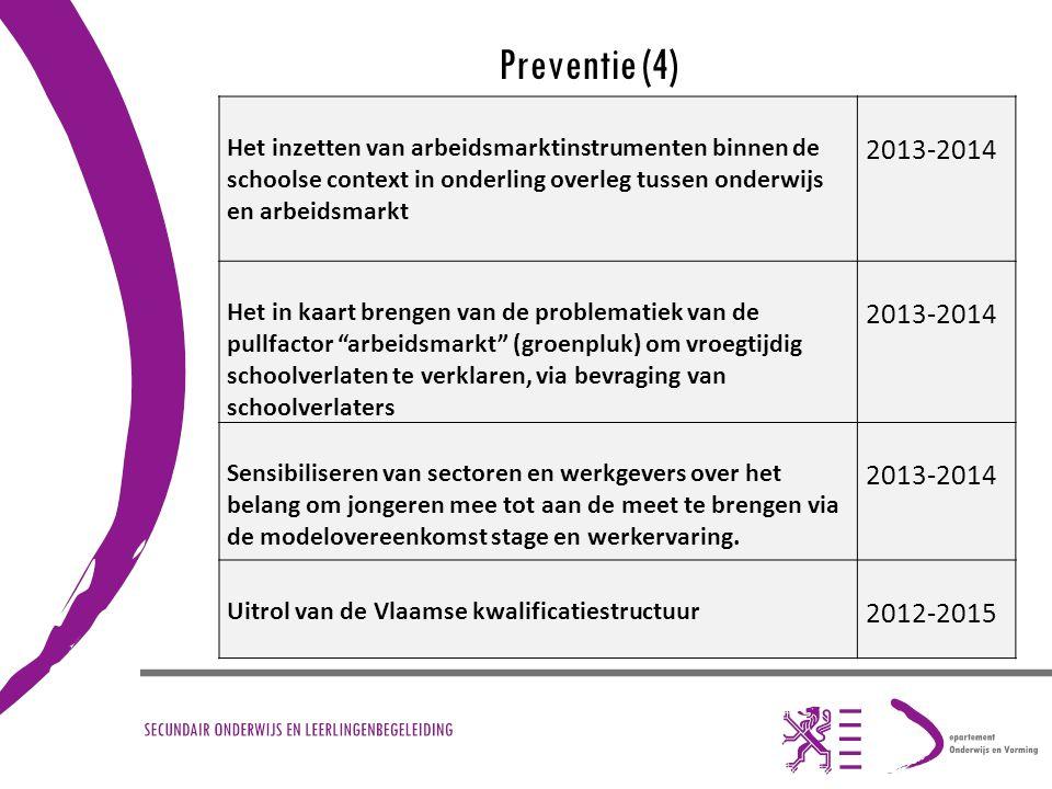 Preventie (4) Het inzetten van arbeidsmarktinstrumenten binnen de schoolse context in onderling overleg tussen onderwijs en arbeidsmarkt 2013-2014 Het