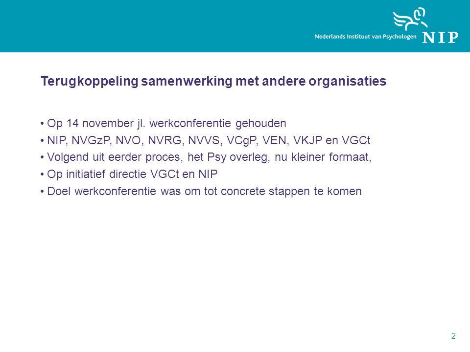 Terugkoppeling samenwerking met andere organisaties Op 14 november jl.