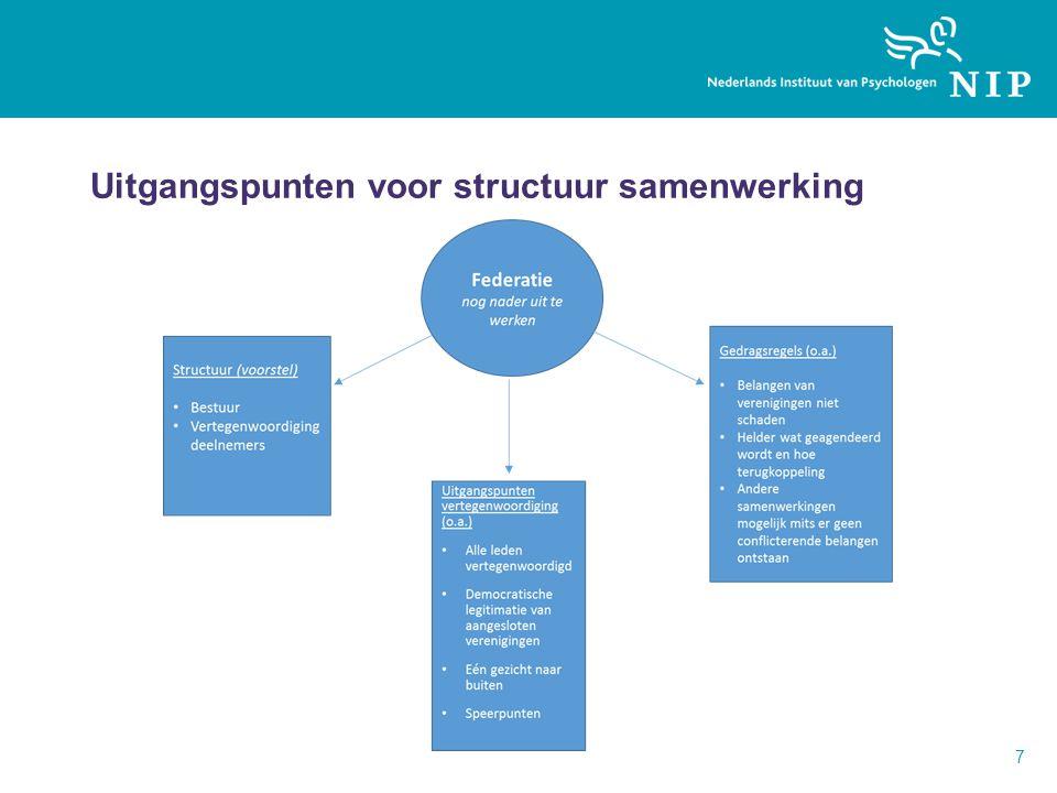 Uitgangspunten voor structuur samenwerking 7