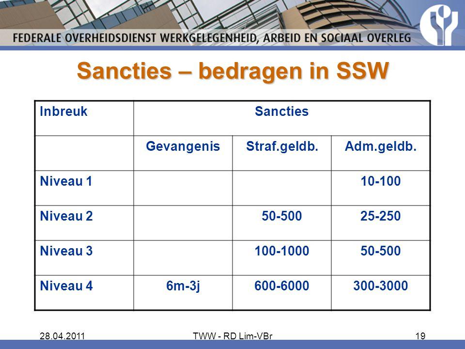 28.04.2011TWW - RD Lim-VBr19 Sancties – bedragen in SSW InbreukSancties GevangenisStraf.geldb.Adm.geldb. Niveau 110-100 Niveau 250-50025-250 Niveau 31