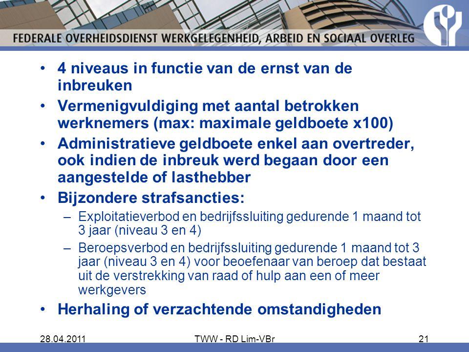 28.04.2011TWW - RD Lim-VBr21 4 niveaus in functie van de ernst van de inbreuken Vermenigvuldiging met aantal betrokken werknemers (max: maximale geldb