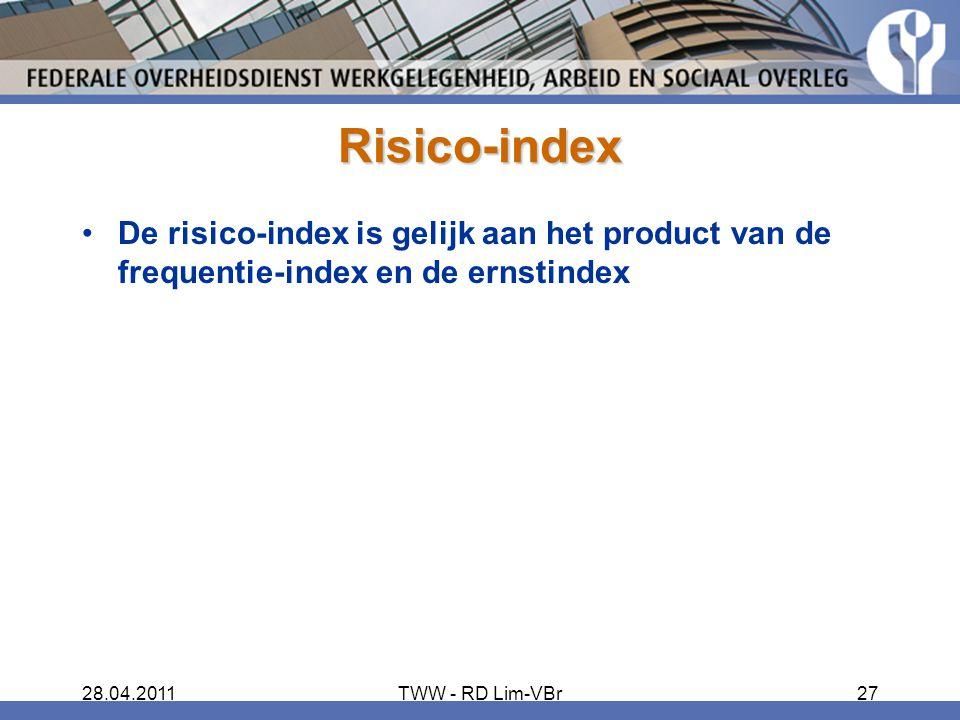 28.04.2011TWW - RD Lim-VBr27 Risico-index De risico-index is gelijk aan het product van de frequentie-index en de ernstindex