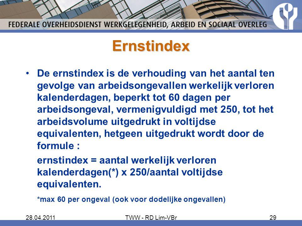 28.04.2011TWW - RD Lim-VBr29 Ernstindex De ernstindex is de verhouding van het aantal ten gevolge van arbeidsongevallen werkelijk verloren kalenderdag