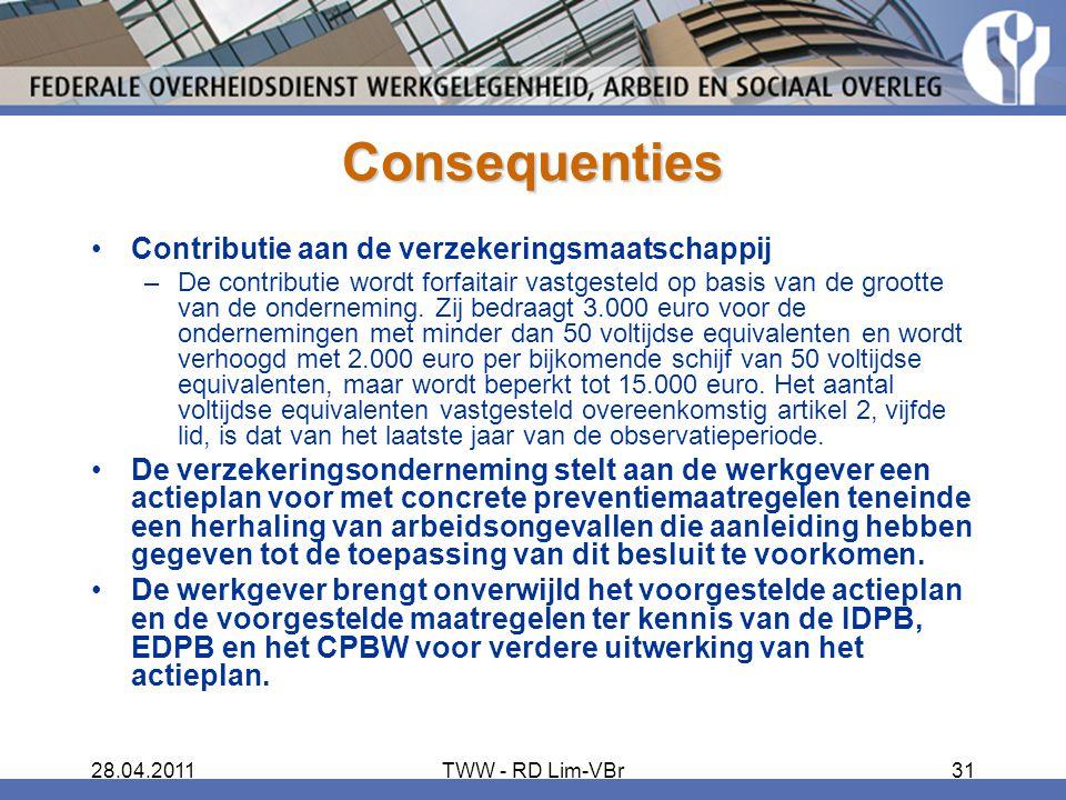 28.04.2011TWW - RD Lim-VBr31 Consequenties Contributie aan de verzekeringsmaatschappij –De contributie wordt forfaitair vastgesteld op basis van de grootte van de onderneming.