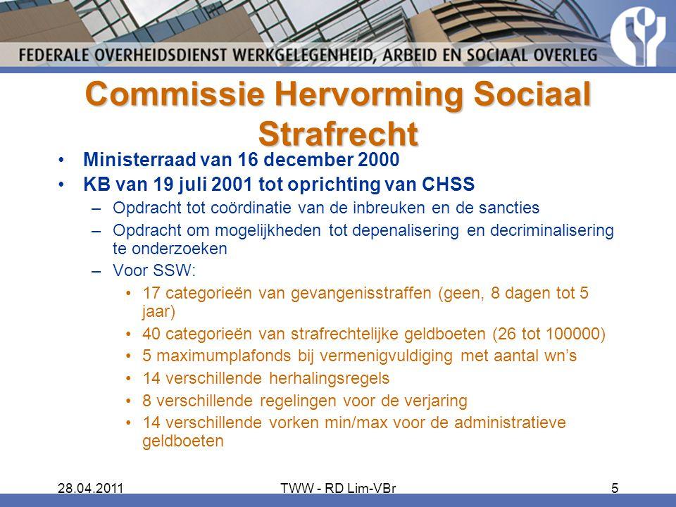 28.04.2011TWW - RD Lim-VBr5 Commissie Hervorming Sociaal Strafrecht Ministerraad van 16 december 2000 KB van 19 juli 2001 tot oprichting van CHSS –Opd