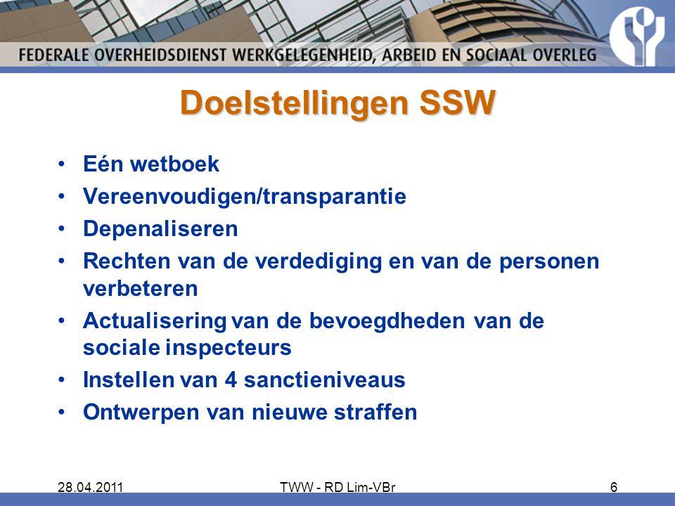28.04.2011TWW - RD Lim-VBr6 Doelstellingen SSW Eén wetboek Vereenvoudigen/transparantie Depenaliseren Rechten van de verdediging en van de personen ve