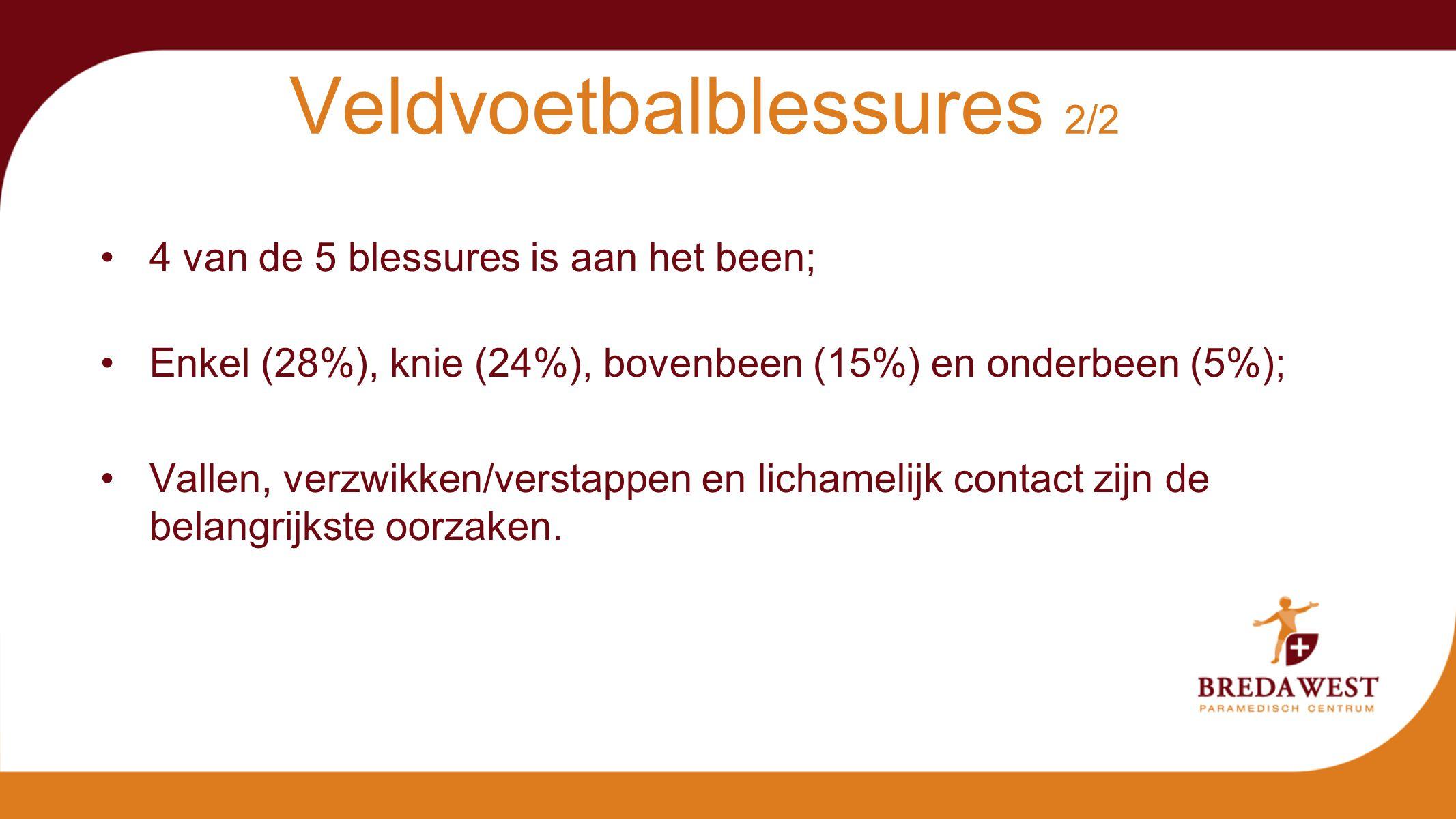 Handige sites Voorkomblessures.nl Sportzorg.nl BredaWest.nl