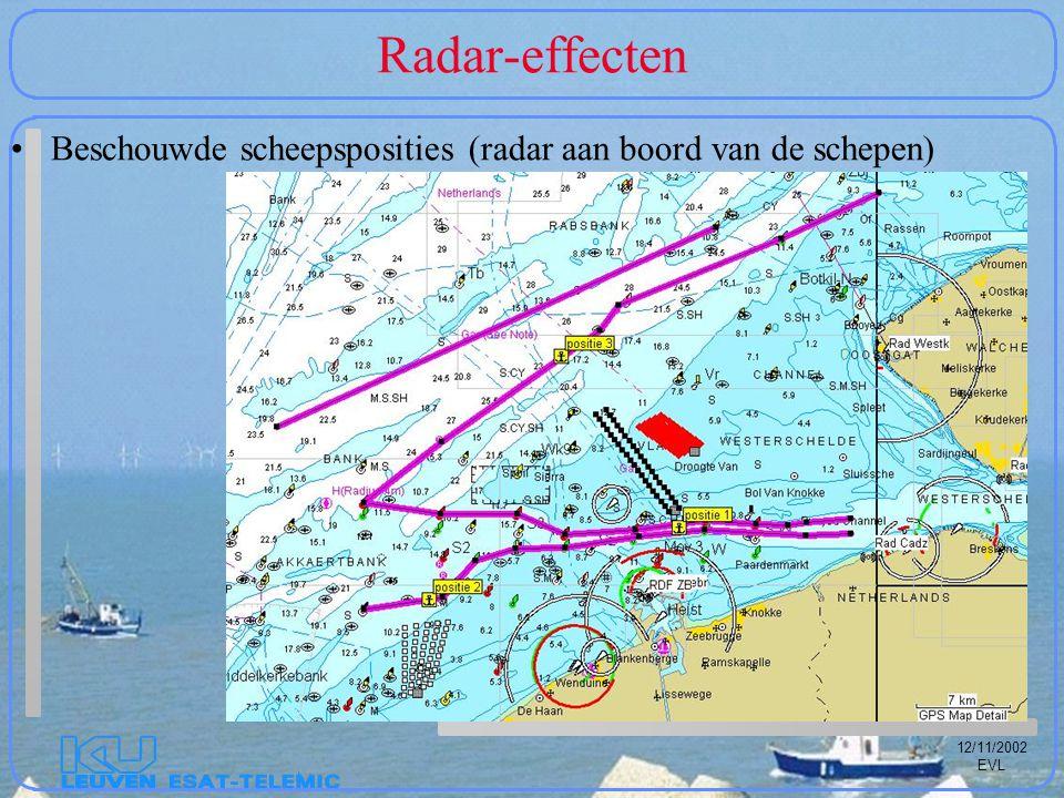 12/11/2002 EVL Radar-effecten Beschouwde scheepsposities (radar aan boord van de schepen)