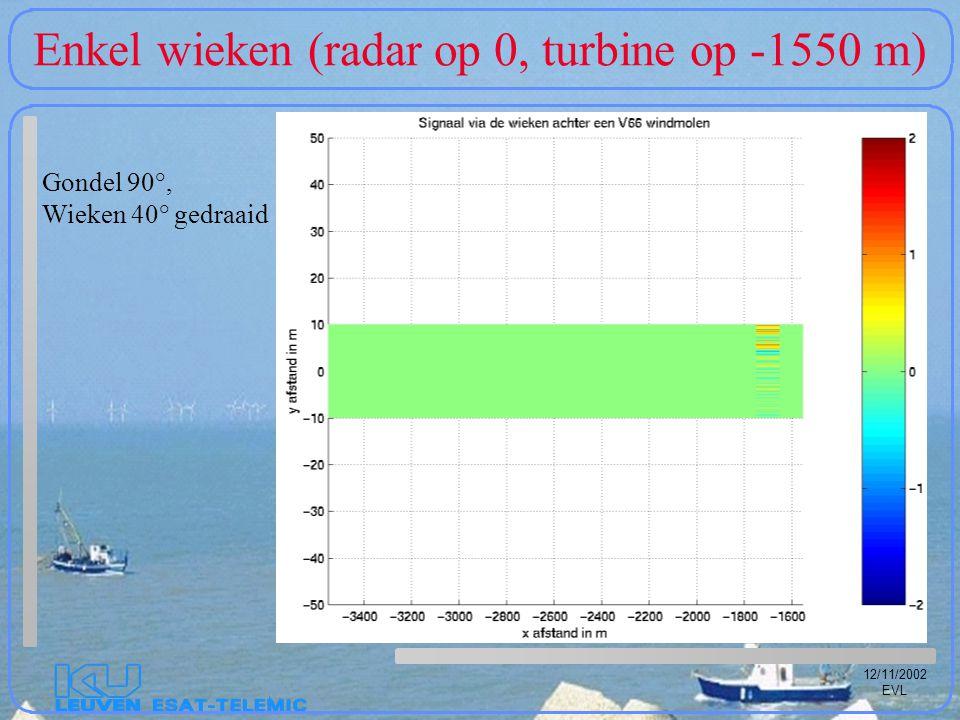 12/11/2002 EVL Enkel wieken (radar op 0, turbine op -1550 m) Gondel 90°, Wieken 40° gedraaid