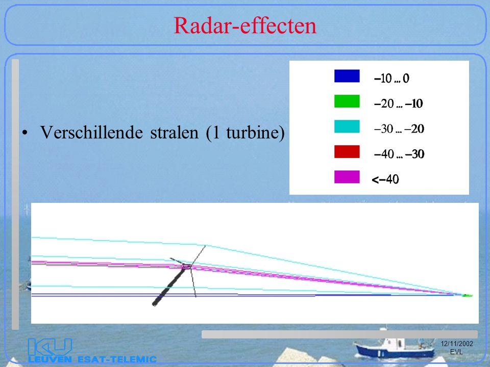 12/11/2002 EVL Radar-effecten Verschillende stralen (1 turbine)