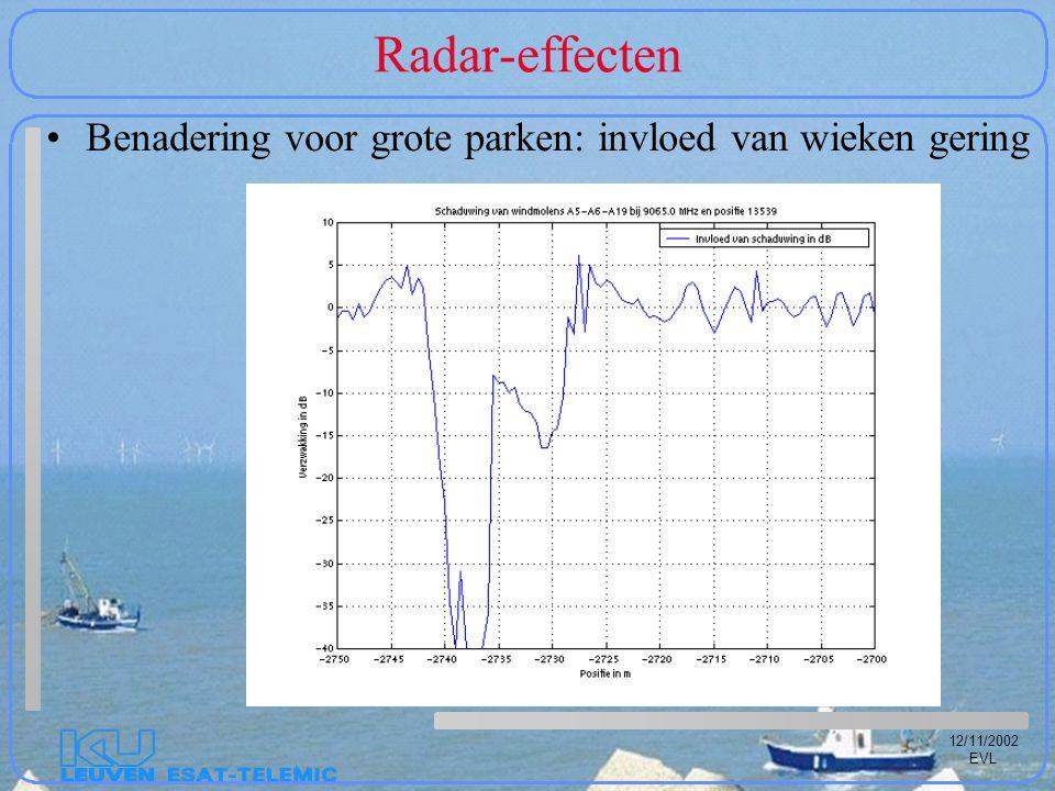 12/11/2002 EVL Radar-effecten Benadering voor grote parken: invloed van wieken gering
