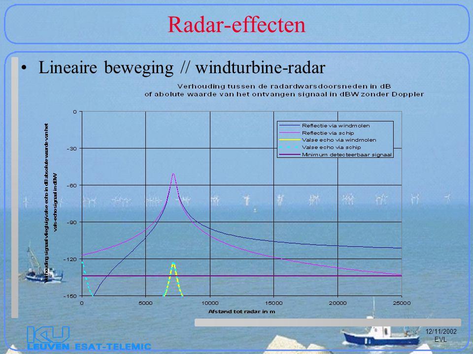12/11/2002 EVL Radar-effecten Lineaire beweging // windturbine-radar