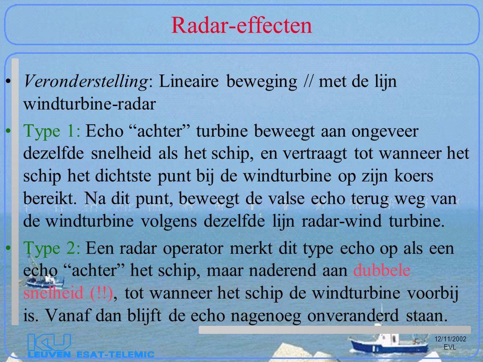 12/11/2002 EVL Radar-effecten Veronderstelling: Lineaire beweging // met de lijn windturbine-radar Type 1: Echo achter turbine beweegt aan ongeveer dezelfde snelheid als het schip, en vertraagt tot wanneer het schip het dichtste punt bij de windturbine op zijn koers bereikt.