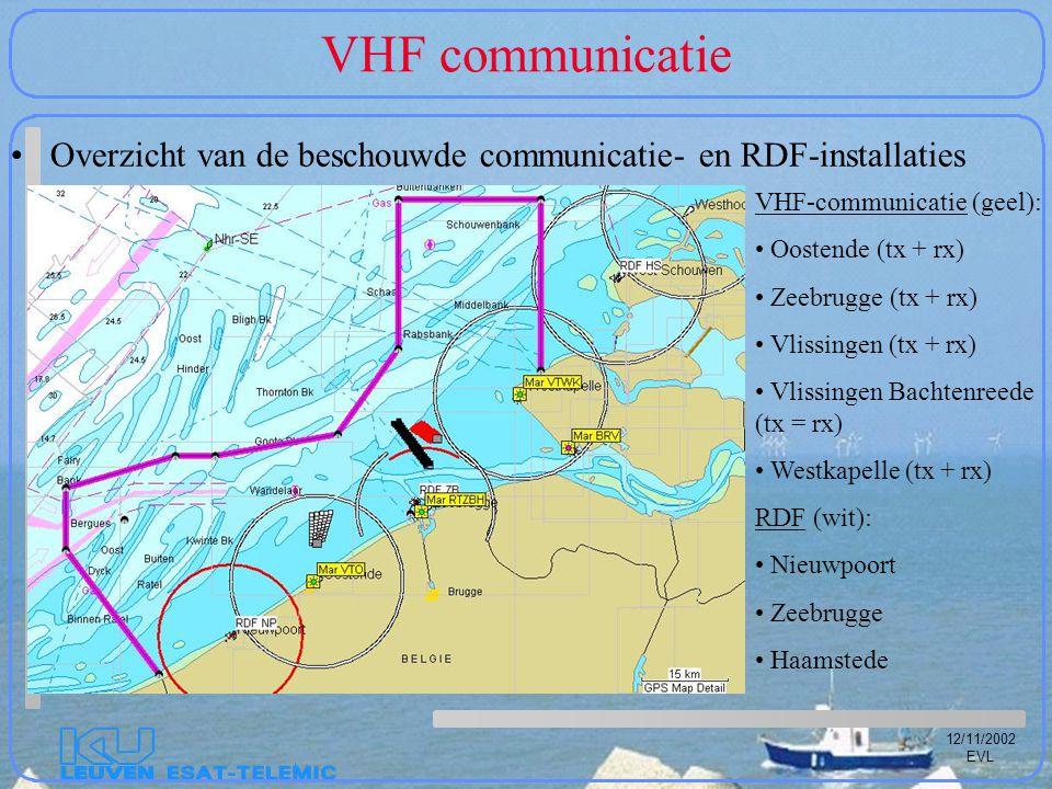 12/11/2002 EVL VHF communicatie Overzicht van de beschouwde communicatie- en RDF-installaties VHF-communicatie (geel): Oostende (tx + rx) Zeebrugge (t