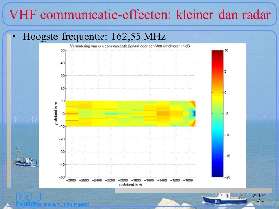 12/11/2002 EVL VHF communicatie-effecten: kleiner dan radar Hoogste frequentie: 162,55 MHz