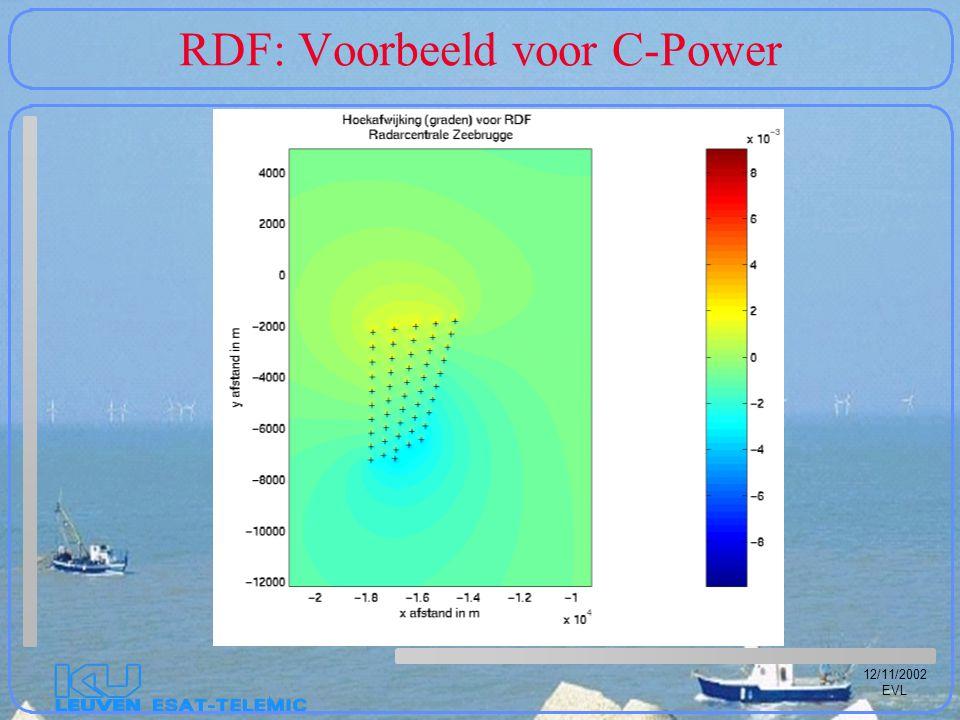 12/11/2002 EVL RDF: Voorbeeld voor C-Power