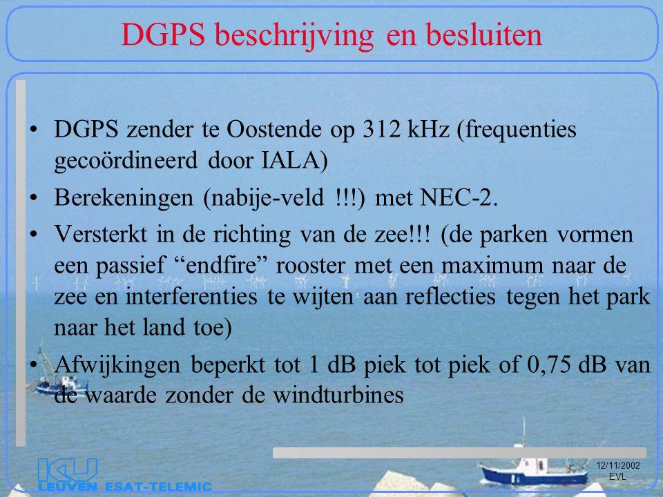 12/11/2002 EVL DGPS beschrijving en besluiten DGPS zender te Oostende op 312 kHz (frequenties gecoördineerd door IALA) Berekeningen (nabije-veld !!!)