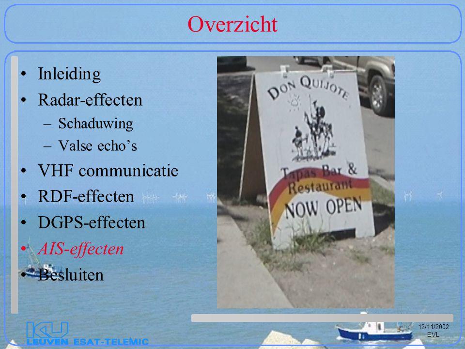 12/11/2002 EVL Overzicht Inleiding Radar-effecten –Schaduwing –Valse echo's VHF communicatie RDF-effecten DGPS-effecten AIS-effecten Besluiten