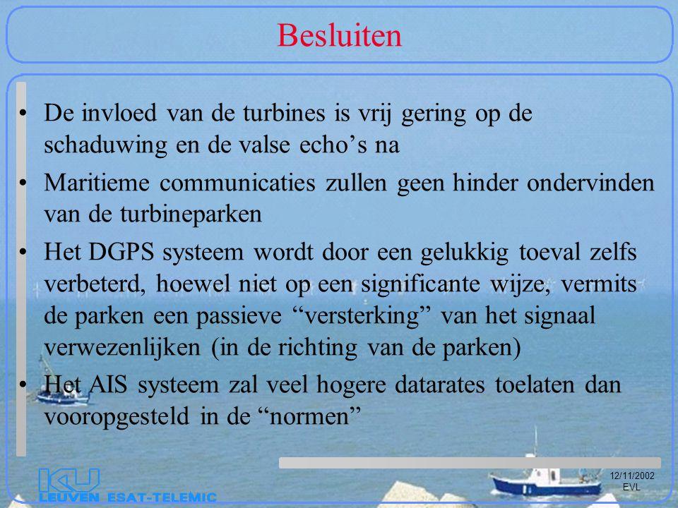 12/11/2002 EVL Besluiten De invloed van de turbines is vrij gering op de schaduwing en de valse echo's na Maritieme communicaties zullen geen hinder ondervinden van de turbineparken Het DGPS systeem wordt door een gelukkig toeval zelfs verbeterd, hoewel niet op een significante wijze, vermits de parken een passieve versterking van het signaal verwezenlijken (in de richting van de parken) Het AIS systeem zal veel hogere datarates toelaten dan vooropgesteld in de normen