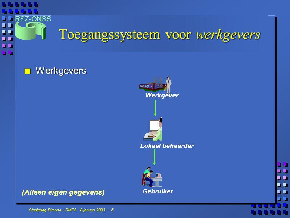 RSZ-ONSS Studiedag Dimona - DMFA 8 januari 2003 - 5 Toegangssysteem voor werkgevers n Werkgevers Werkgever Lokaal beheerder Gebruiker (Alleen eigen ge