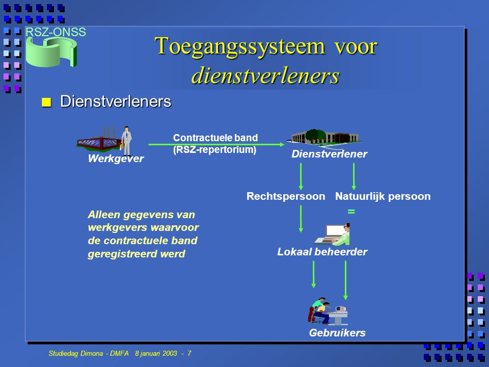 RSZ-ONSS Studiedag Dimona - DMFA 8 januari 2003 - 8 Toegangsprocedure n Alle toepassingen zijn gegroepeerd in een Informatiesysteem  toegankelijk via verschillende kanalen: portaalsite, FTP, …  beheerst door een gebruikersreglement = een reglement dat de verantwoordelijkheden van gebruikers en aanbieders afbakent