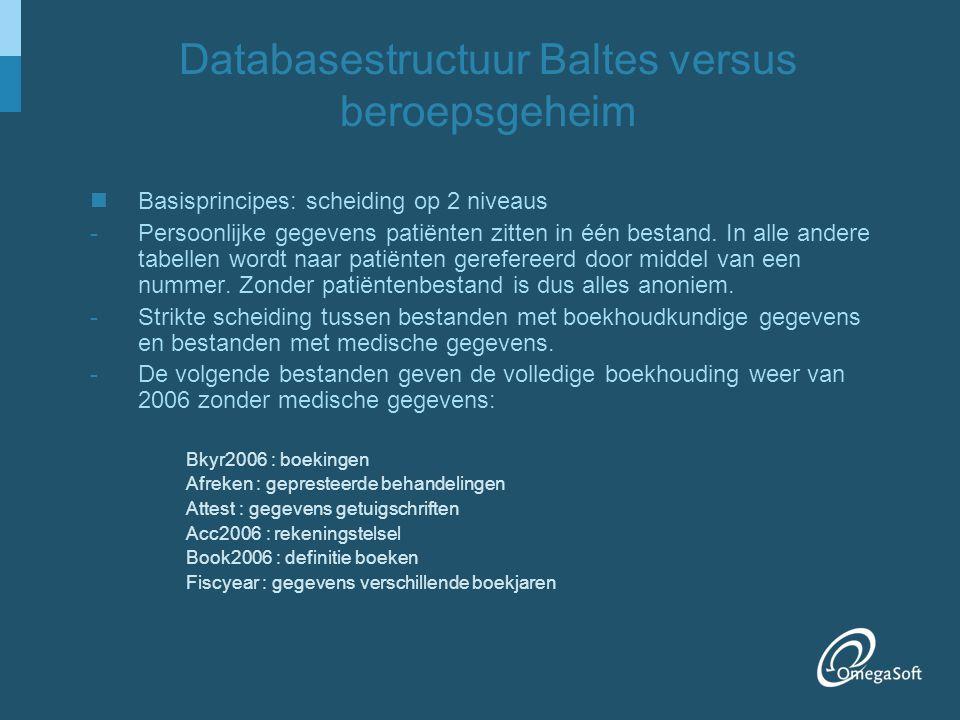Databasestructuur Baltes versus beroepsgeheim Basisprincipes: scheiding op 2 niveaus -Persoonlijke gegevens patiënten zitten in één bestand. In alle a
