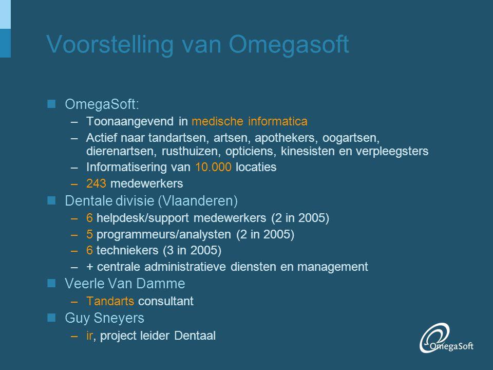 Voorstelling van Omegasoft OmegaSoft: –Toonaangevend in medische informatica –Actief naar tandartsen, artsen, apothekers, oogartsen, dierenartsen, rus