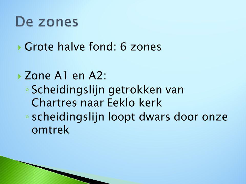  Grote halve fond: 6 zones  Zone A1 en A2: ◦ Scheidingslijn getrokken van Chartres naar Eeklo kerk ◦ scheidingslijn loopt dwars door onze omtrek