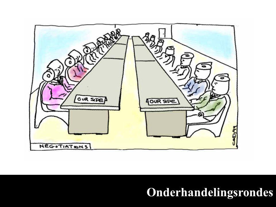 Onderhandelingsrondes