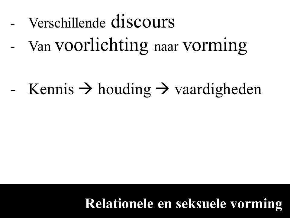 Relationele en seksuele vorming -Verschillende discours -Van voorlichting naar vorming -Kennis  houding  vaardigheden