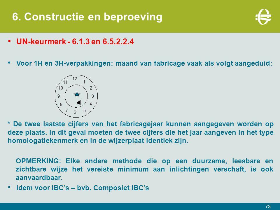 6. Constructie en beproeving 73 UN-keurmerk - 6.1.3 en 6.5.2.2.4 Voor 1H en 3H-verpakkingen: maand van fabricage vaak als volgt aangeduid: * De twee l