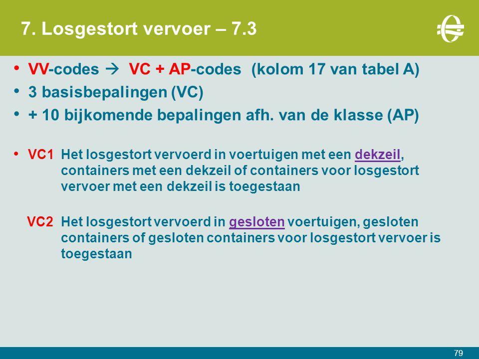 7. Losgestort vervoer – 7.3 79 VV-codes  VC + AP-codes (kolom 17 van tabel A) 3 basisbepalingen (VC) + 10 bijkomende bepalingen afh. van de klasse (A
