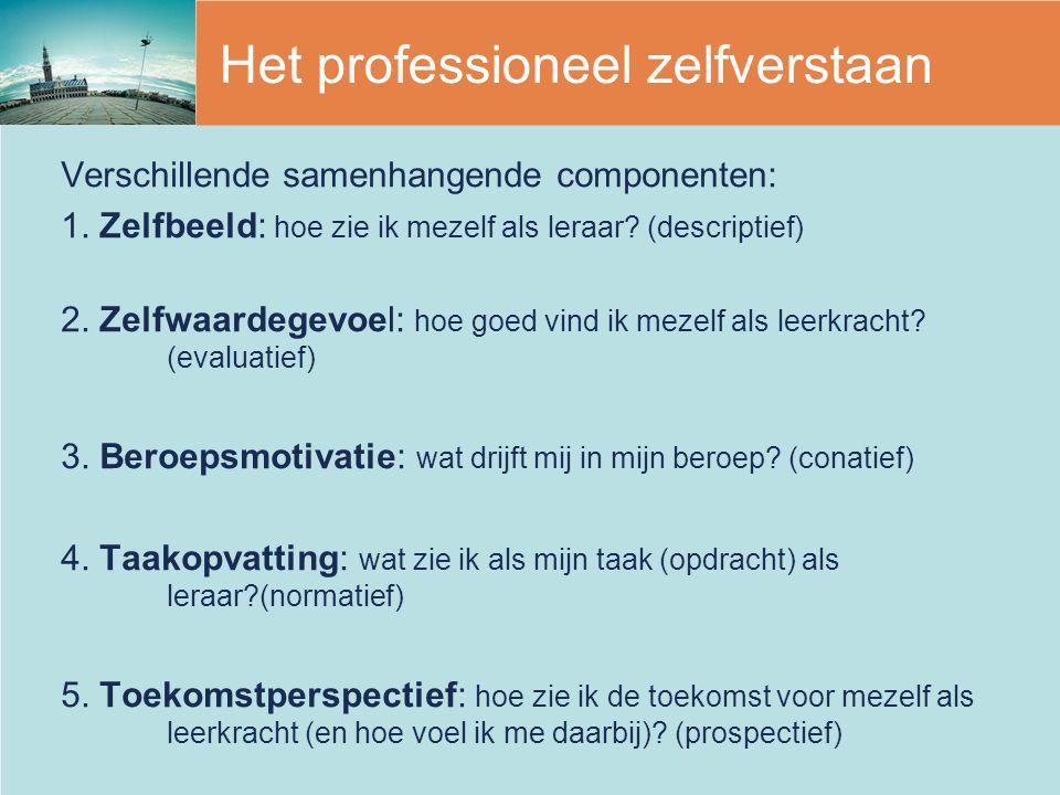 Het professioneel zelfverstaan Verschillende samenhangende componenten: 1. Zelfbeeld: hoe zie ik mezelf als leraar? (descriptief) 2. Zelfwaardegevoel: